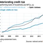 Crediti deteriorati. Grafico: BNP Paribas EcoWeek Gennaio 2014