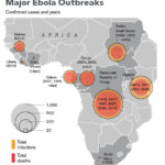 L'epidemia di Ebola per paesi
