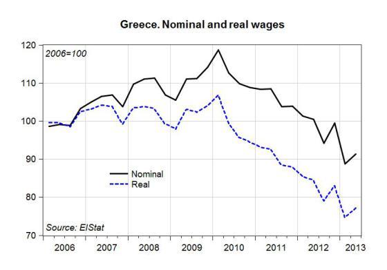 grecia crisi 1