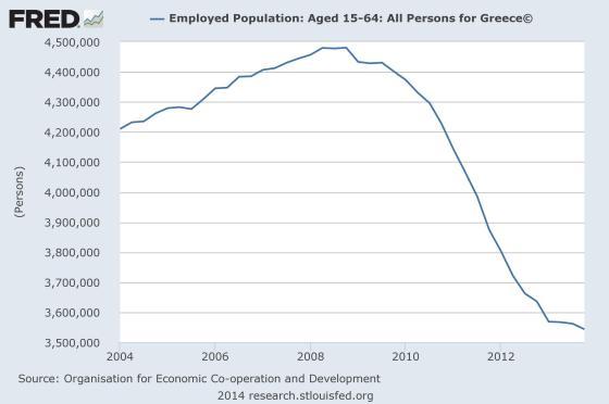 grecia crisi 3