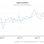 grecia crisi 4