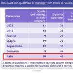 Quanti laureati tra i manager italiani?