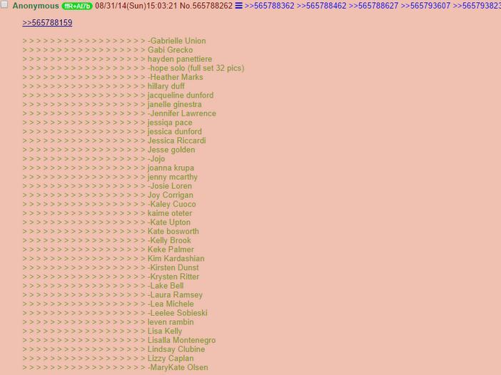 La lista dei vip a cui sarebbero state sottratte le foto