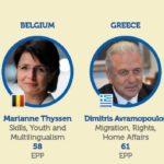Commissione europea, l'organigramma 3