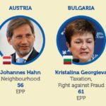 Commissione europea, l'organigramma 4