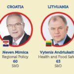 Commissione europea, l'organigramma 5