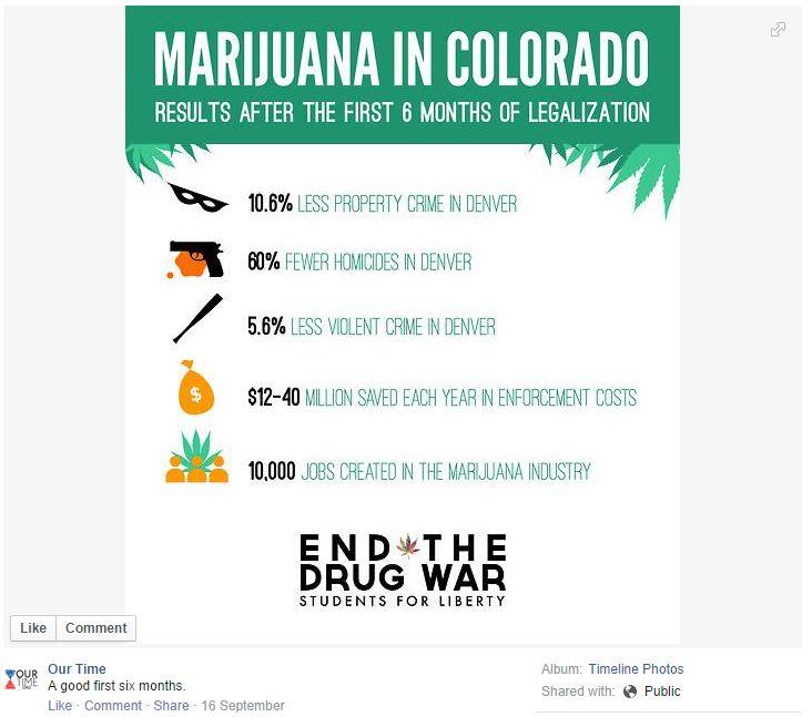 Sei mesi dopo la legalizzazione della Marijuana è tempo di bilanci