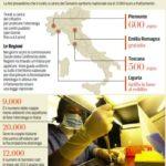 Quanto costa la fecondazione eterologa
