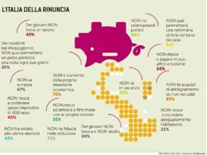 italia della rinuncia rapporto coop nielsen (9)
