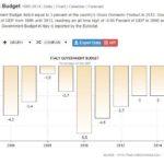 italia recessione deficit pil 1