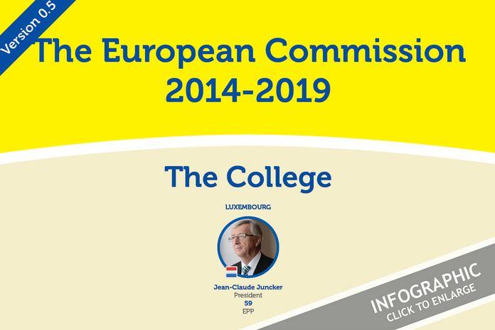 junker commissione europea