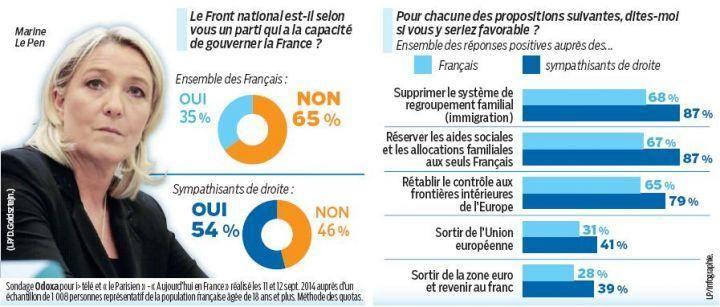 marine le pen euro franco