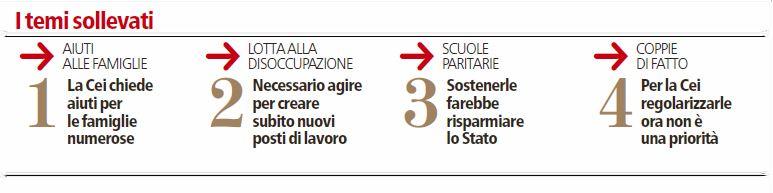 La Stampa: le richieste dei vescovi a Matteo Renzi