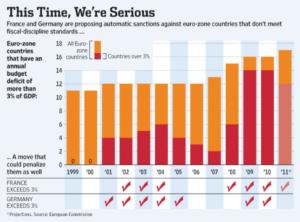renzi fiscal compact 1