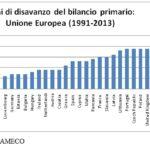spesa pubblica grasso che cola 8