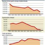 statali stipendi 2