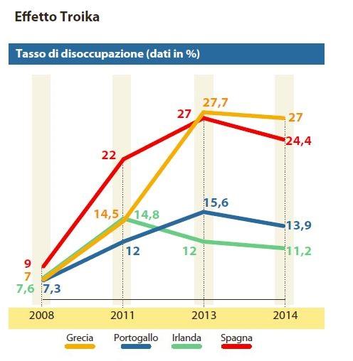 trojka quanto costa