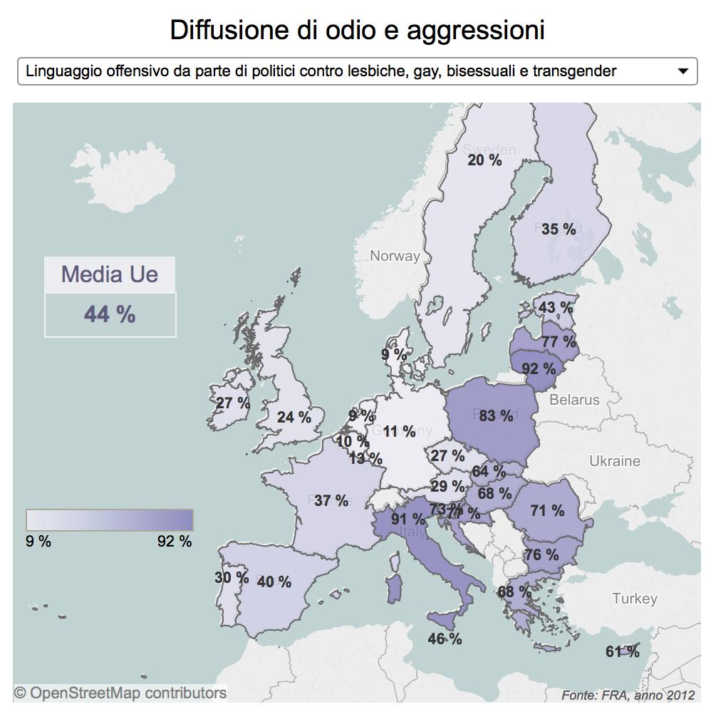 Diffusione di odio e aggressioni: 91% in Italia (la media europea è del 44%)
