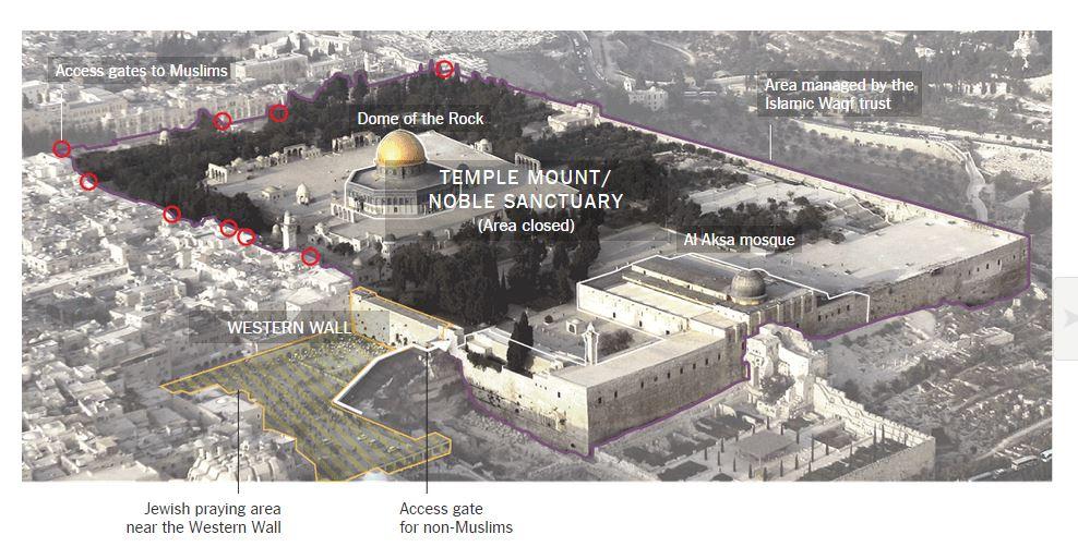 La Spianata delle Moschee oggi (fonte: nytimes.com)