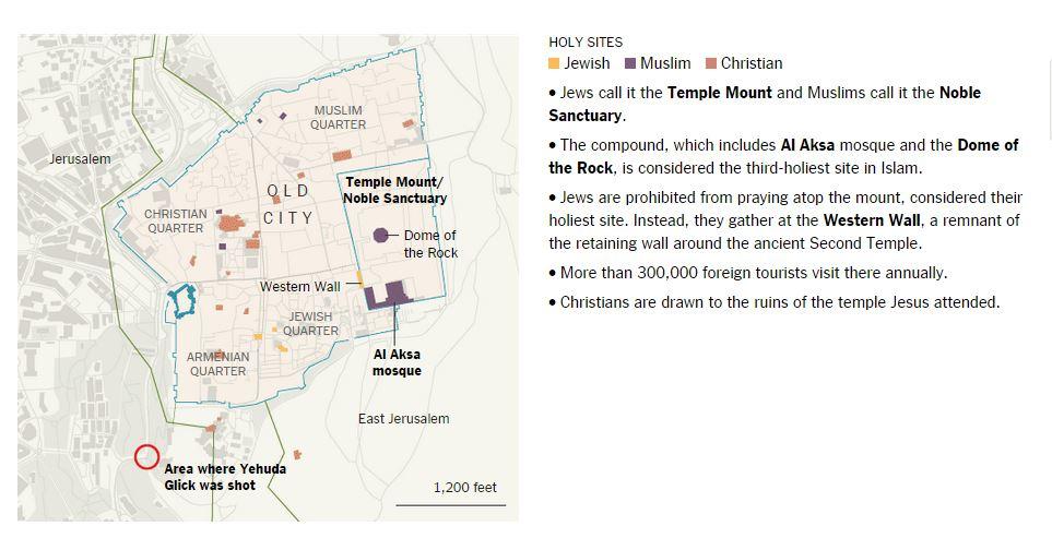 La mappa del luoghi santi  di Gerusalemme per le tre religioni monoteiste e il luogo dell'attentato a Glick (fonte: nytimes.com)