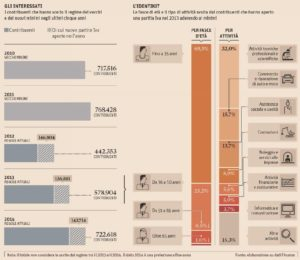 aliquota piatta autonomi imprese 1