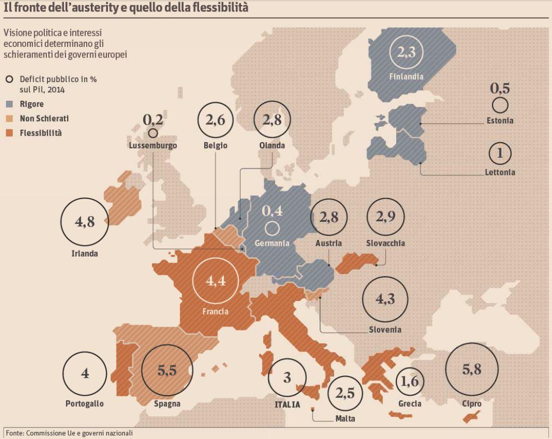 austerity flessibilità