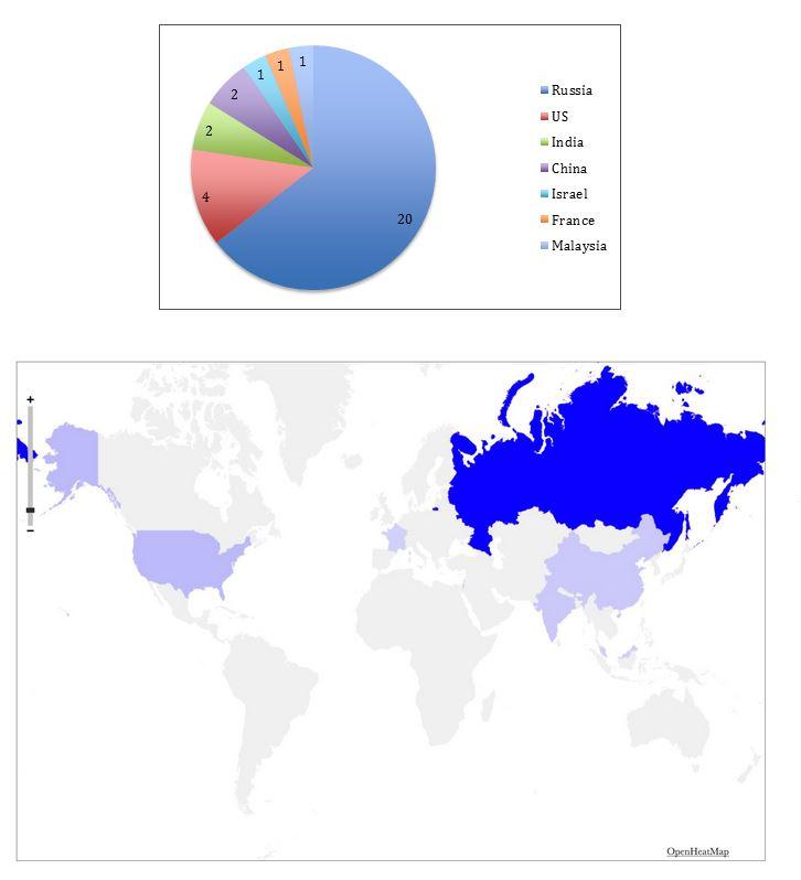La distribuzione dei casi accertati di Tyupkin (fonte: securelist.com)