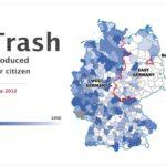 Produzione di spazzatura