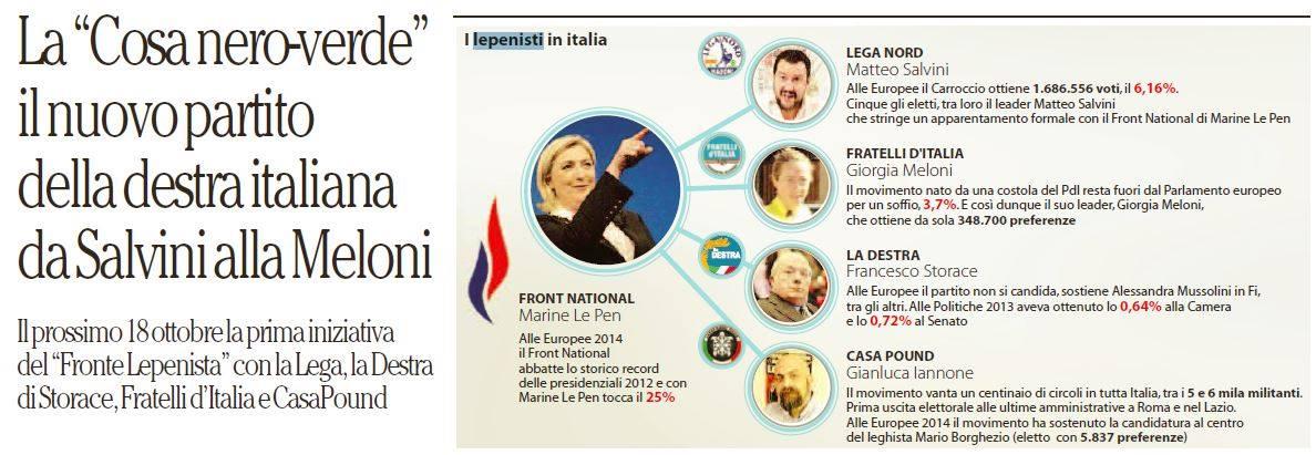 Quanto pesa la destra italiana lepenista (fonte: La Repubblica)