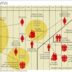 ebola diffusione virus