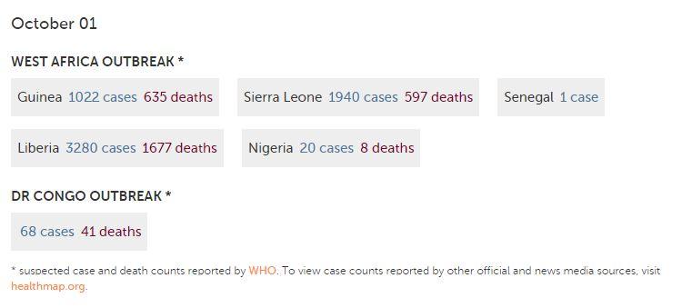ebola epidemia contagiati