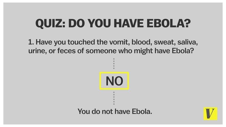 Il «quiz» per Ebola di Vox