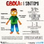 L'infografica su Ebola utilizzata da UNICEF (fonte: Facebook.com)