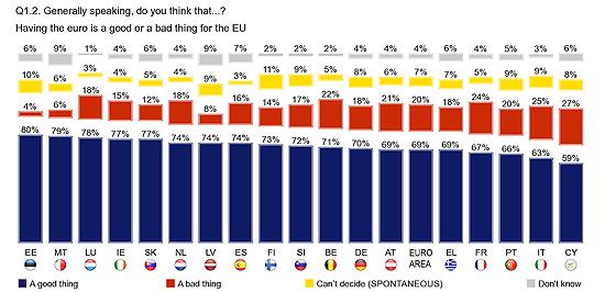 eurobarometer405_2014