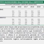 riforme competitività