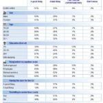 sondaggio euro eurobarometro 4