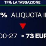 TFR e tassazione: le slide di La7 2