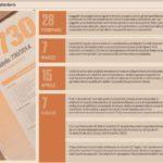 730 precompilato online fisconline