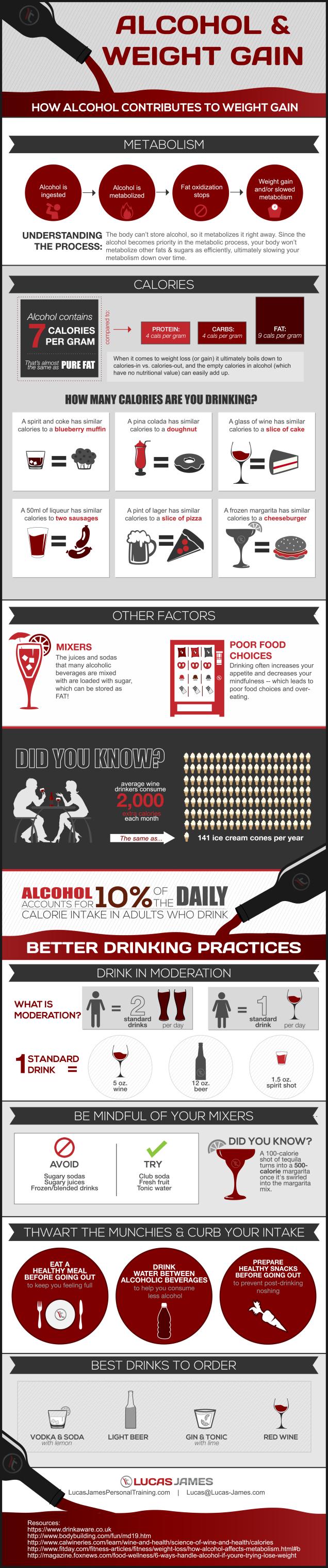 alcool ingrassare