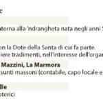 La cerimonia di affiliazione della 'ndrangheta (da Repubblica, 19 novembre 2014)