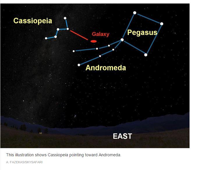 La posizione della galassia di Andromeda rispetto a Pegaso e Cassiopea (fonte: http://news.nationalgeographic.com/)