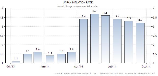 inflazione-giappone