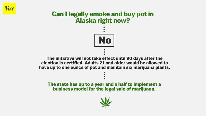 marijuana libera alaska