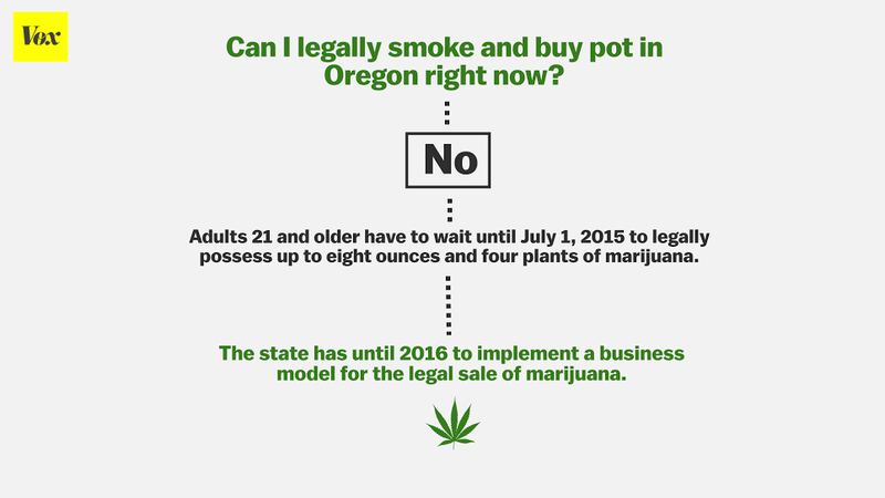 marijuana libera oregon