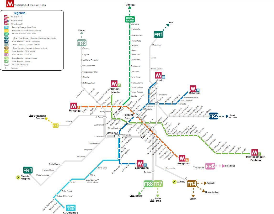 metro c roma cop