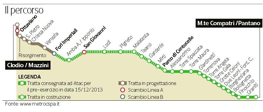 Infografica del Corriere della Sera sulla Metro C (21 novembre 2014)