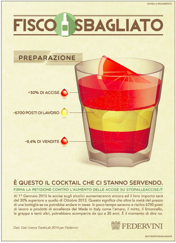 La pubblicità di Federvini contro l'aumento delle accise sull'alcool