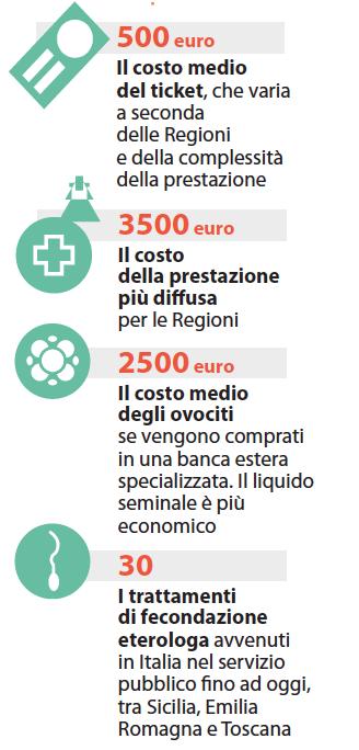 Eterologa la Repubblica 2