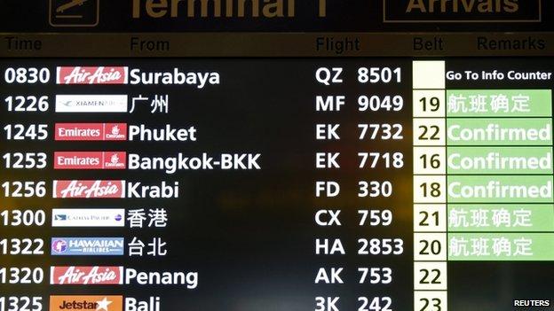 QZ8501 Airbus A320 AirAsia 5