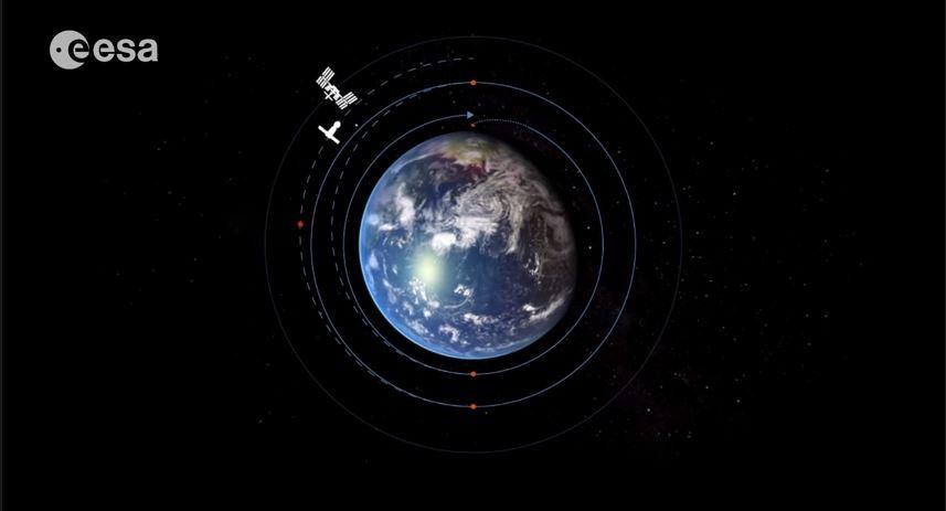 La Soyuz all'inseguimento della Stazione Spaziale Internazionale. (Fonte ESA via YouTube.com)